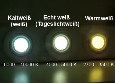 Lichtfarben der bioledex led leuchtmittel led lampen for Lampen 5000 kelvin
